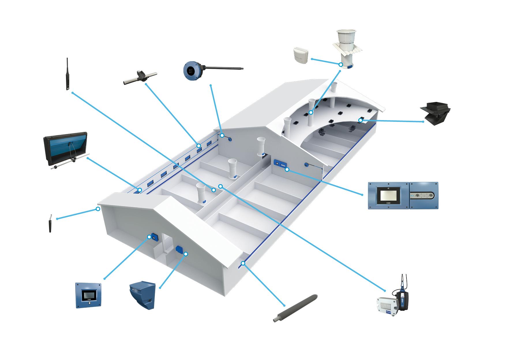 система вентиляции и контроля микроклимата LPV от SKOV для свинарников